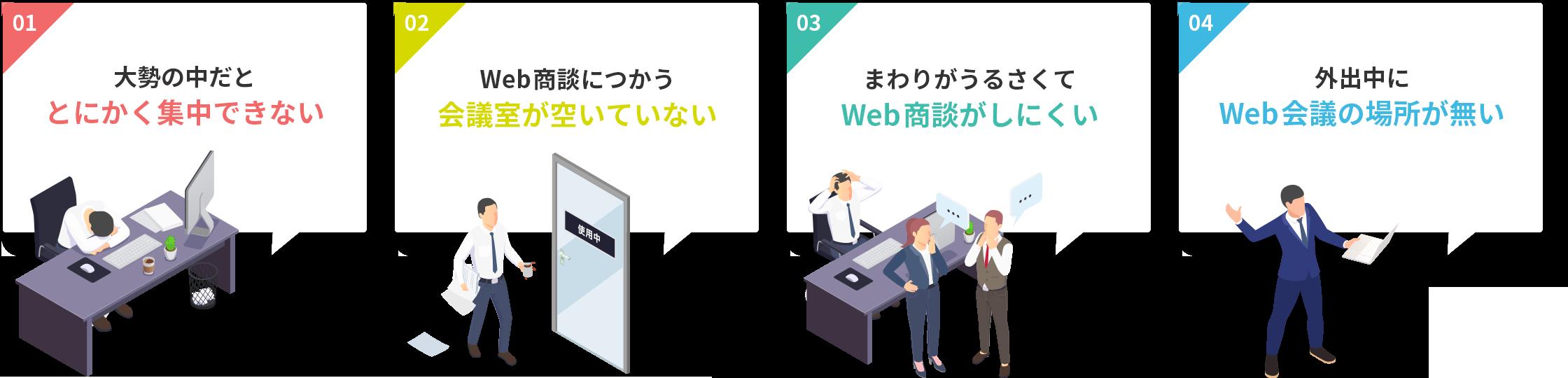 1:大勢の中だととにかく集中できない 2:Web商談につかう会議室が空いていない 3:周りがうるさくてWeb商談がしにくい 4:外出中にWeb会議の場所が無い